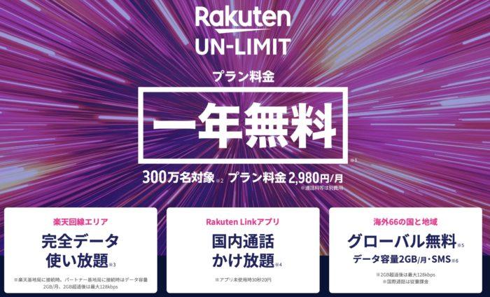 楽天モバイル「Rakuten UN-LIMIT」申し込み完了